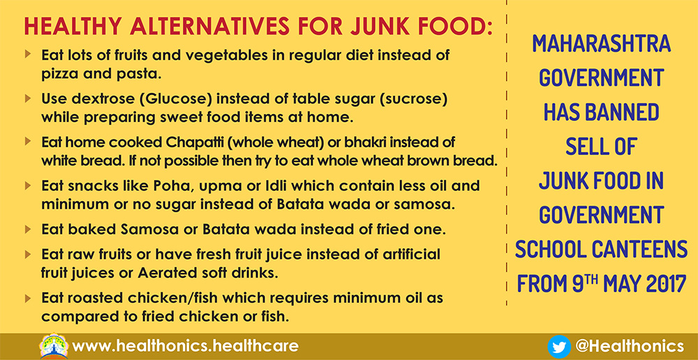 Infographic for Healthy Alternatives for Junk Food