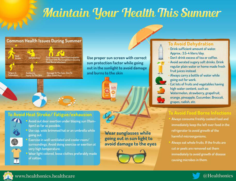 Summer Infographic-Healthonics